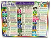Crystal Connections Reference Chart